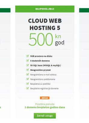 Cijene hostinga u Hrvatskoj: koji hosting odabrati