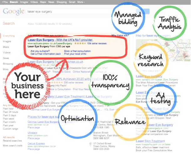 google oglasi slika