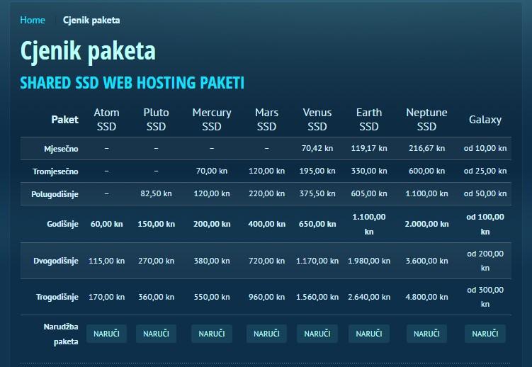 cijene hosting paketa